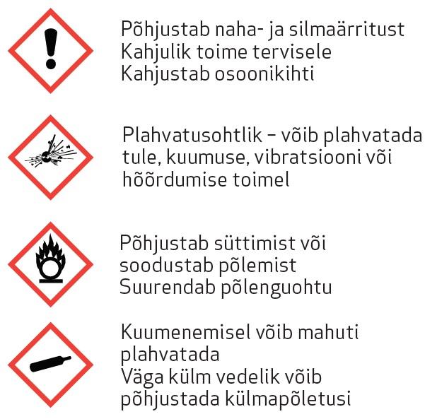 Ohtlikud ained